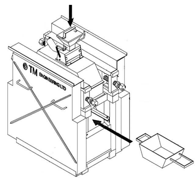 Схема валковой дробилки для