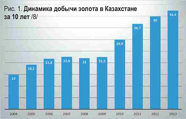Дать объявление повсеместно в казахстане подать объявление о работе авито