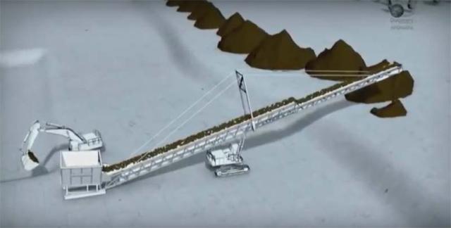 Отвальные конвейер фото салона своими руками фольксваген транспортер т4