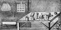 Приборы для пробы руды
